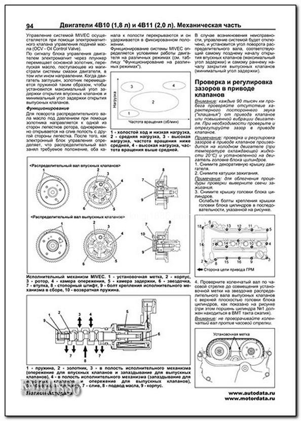 книга по ремонту и эксплуатации mitsubishi lancer x