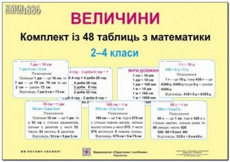 Картки З Математики 1 Клас Додавання І Віднімання В Межах 20