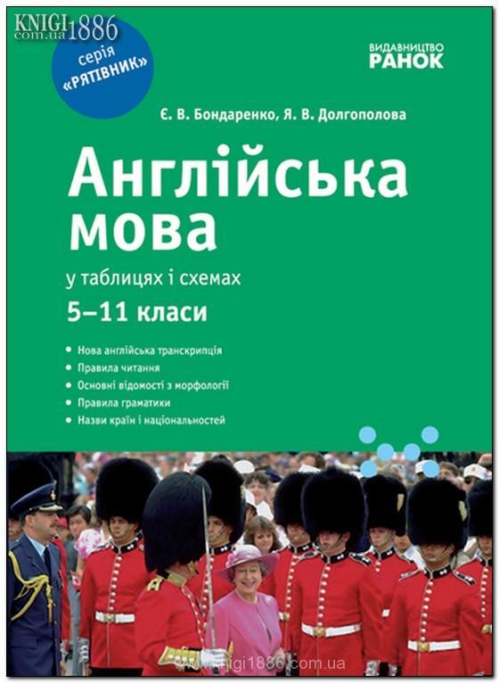 Учебник украинского языка бондаренко 7 класс скачать бесплатно